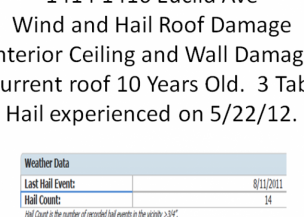 Roofing Hail Damage